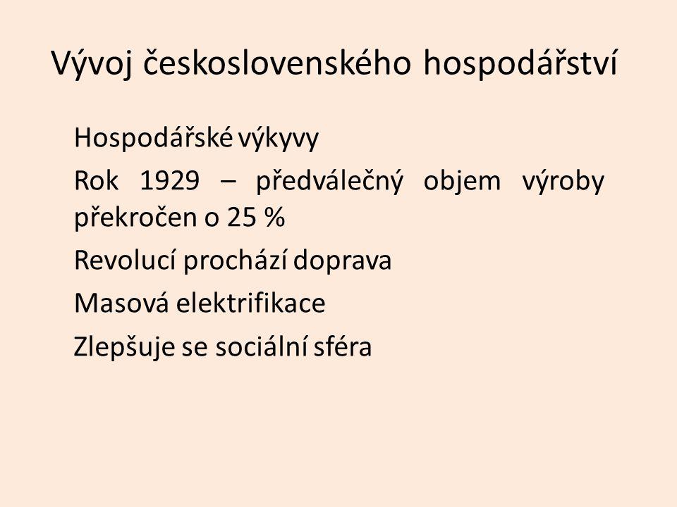 Vývoj československého hospodářství Hospodářské výkyvy Rok 1929 – předválečný objem výroby překročen o 25 % Revolucí prochází doprava Masová elektrifi