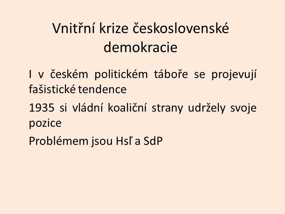 Vnitřní krize československé demokracie I v českém politickém táboře se projevují fašistické tendence 1935 si vládní koaliční strany udržely svoje poz