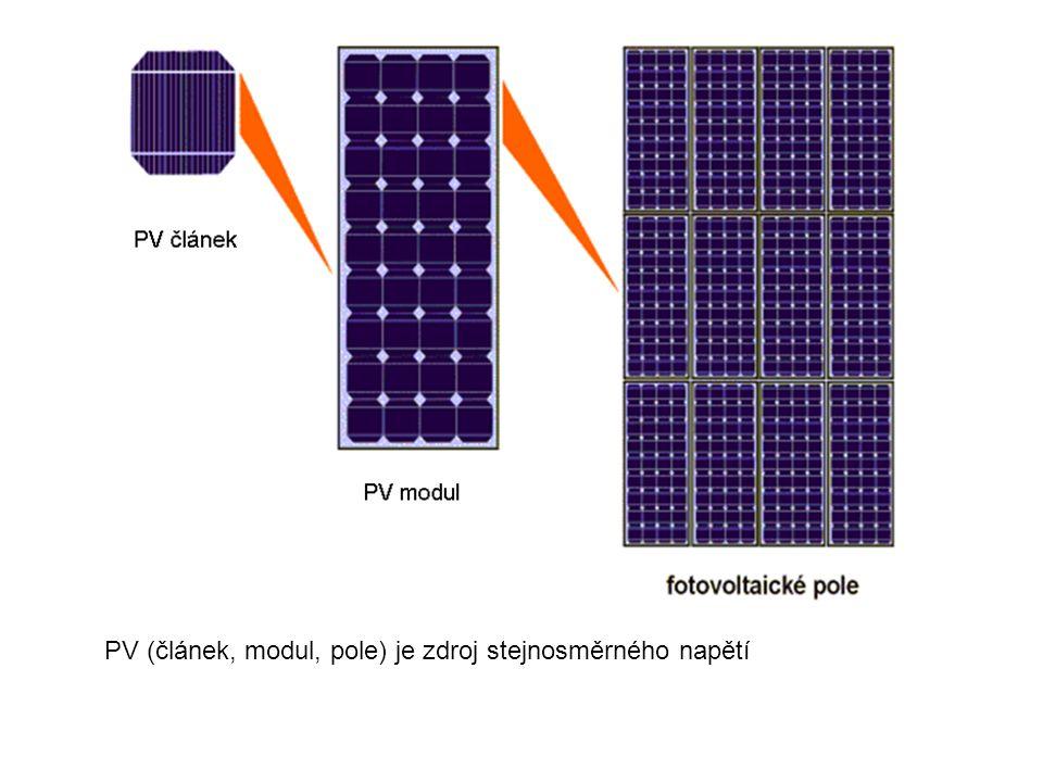 V-A charakteristiky závisejí na ozáření Na ozáření závisí poloha bodu maximálního výkonu