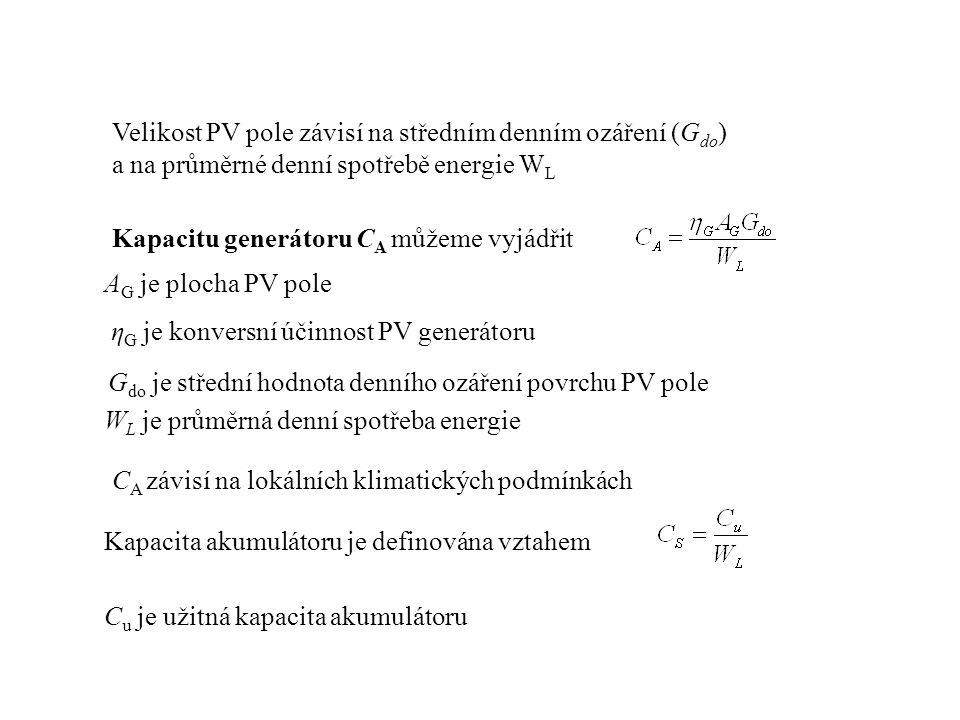 Velikost PV pole závisí na středním denním ozáření (G do ) a na průměrné denní spotřebě energie W L Kapacitu generátoru C A můžeme vyjádřit A G je plocha PV pole η G je konversní účinnost PV generátoru G do je střední hodnota denního ozáření povrchu PV pole W L je průměrná denní spotřeba energie Kapacita akumulátoru je definována vztahem C u je užitná kapacita akumulátoru C A závisí na lokálních klimatických podmínkách