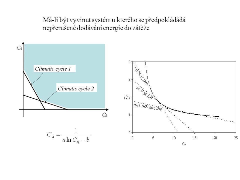 Má-li být vyvinut systém u kterého se předpokládádá nepřerušené dodávání energie do zátěže