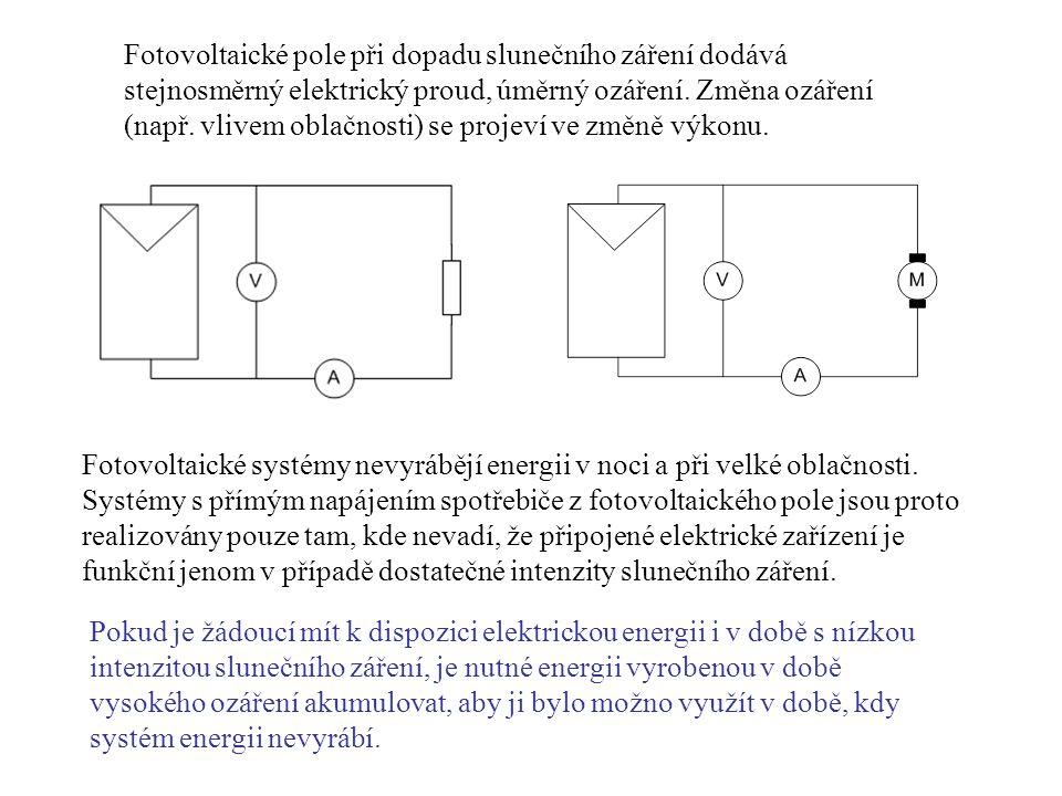 Úhel sklonu roviny modulu se u autonomních systémů obvykle volí rovný zeměpisné šířce