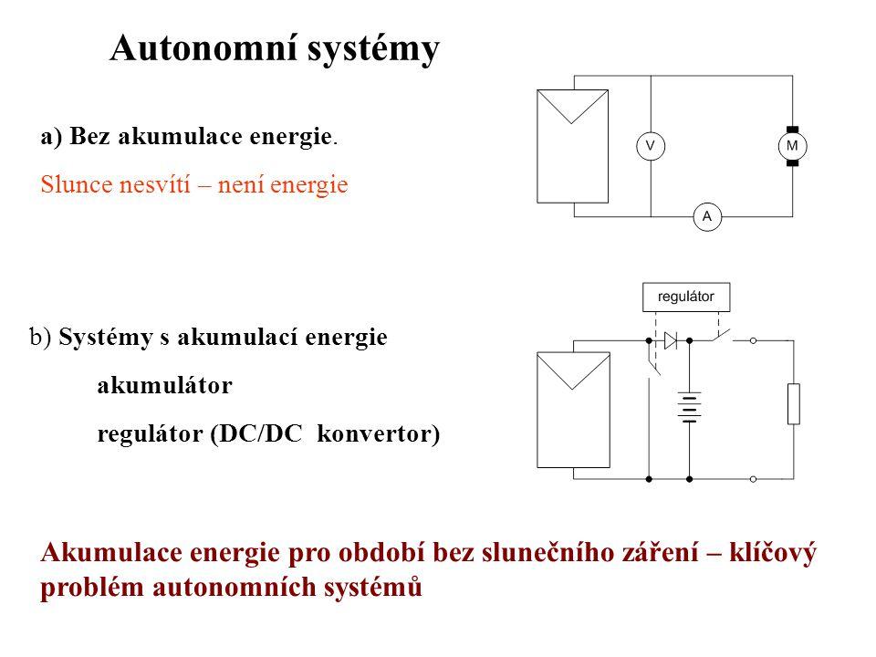 Účinnost systému je vázána charakteristikou zátěže PV pole často pracuje mimo bod maximálního výkonu