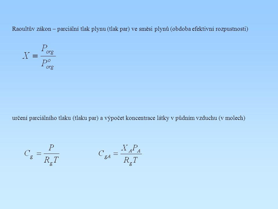 Raoultův zákon – parciální tlak plynu (tlak par) ve směsi plynů (obdoba efektivní rozpustnosti) určení parciálního tlaku (tlaku par) a výpočet koncent