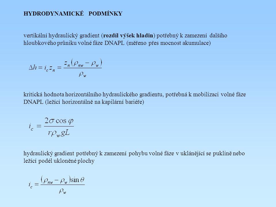 PŘETRVÁNÍ DNAPL V HORNINOVÉM PROSTŘEDÍ Kapalné reziduum - produkuje vysoké koncentrace (na hranici efektivní rozpustnosti) - podzemní voda proudí póry kolem kapalného rezidua - dlouhodobý trend – stagnace a potom pozvolný pokles přibližná doba rozpuštění kapalného rezidua (jen orientační výpočet – zjednodušení) Akumulace volné fáze -produkuje vysoké koncentrace – intenzivnější ředění - cca jednotky % rozpustnosti ve vzdálenostech několika desítek metrů - podzemní voda proudí jen po povrchu akumulace a její svrchní částí - rozpouštění jen z povrchové části akumulace – velmi dlouhodobé - při přechodu akumulace na reziduum (závěrečná fáze rozpouštění) – nárůst koncentrací