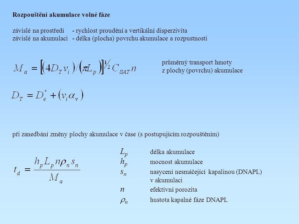 Rozpouštění akumulace volné fáze závislé na prostředí - rychlost proudění a vertikální disperzivita závislé na akumulaci - délka (plocha) povrchu akum