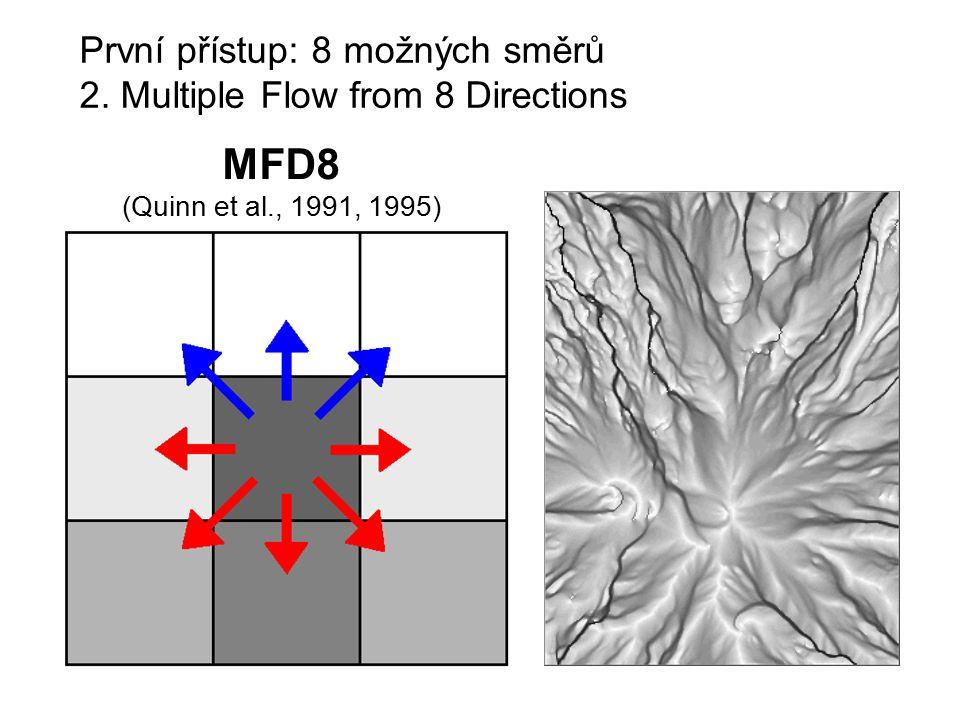 První přístup: 8 možných směrů 2. Multiple Flow from 8 Directions MFD8 (Quinn et al., 1991, 1995)