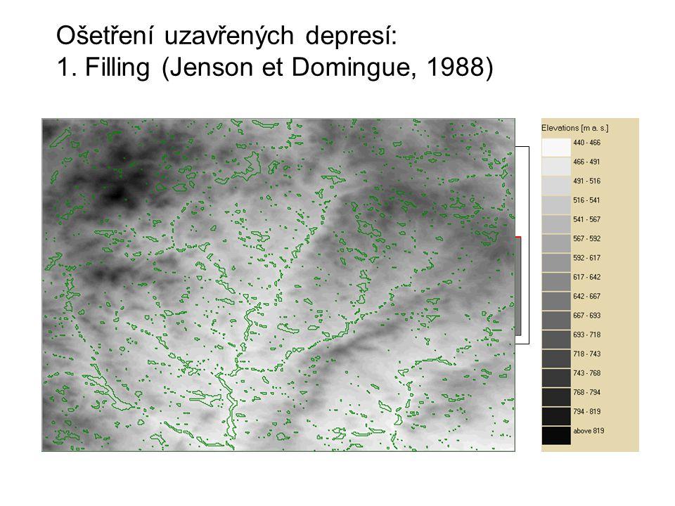 Ošetření uzavřených depresí: 1. Filling (Jenson et Domingue, 1988)