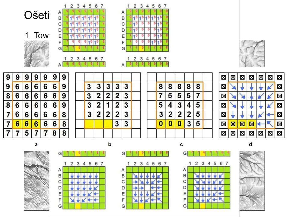 Ošetření plošin – srovnání metod (MFD8): 1. Towards Lower Gradient2. Combined Gradient