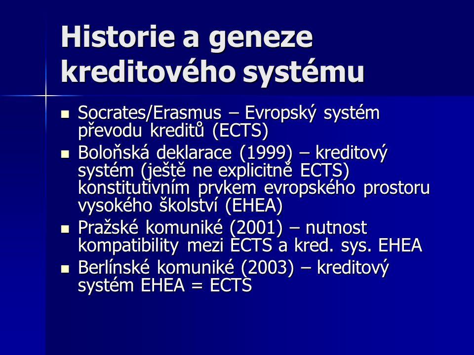 Historie a geneze kreditového systému Socrates/Erasmus – Evropský systém převodu kreditů (ECTS) Socrates/Erasmus – Evropský systém převodu kreditů (ECTS) Boloňská deklarace (1999) – kreditový systém (ještě ne explicitně ECTS) konstitutivním prvkem evropského prostoru vysokého školství (EHEA) Boloňská deklarace (1999) – kreditový systém (ještě ne explicitně ECTS) konstitutivním prvkem evropského prostoru vysokého školství (EHEA) Pražské komuniké (2001) – nutnost kompatibility mezi ECTS a kred.