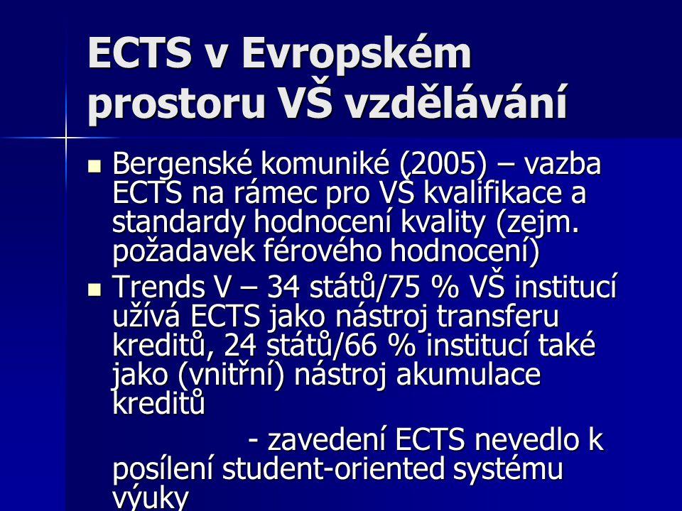 ECTS v Evropském prostoru VŠ vzdělávání Bergenské komuniké (2005) – vazba ECTS na rámec pro VŠ kvalifikace a standardy hodnocení kvality (zejm. požada