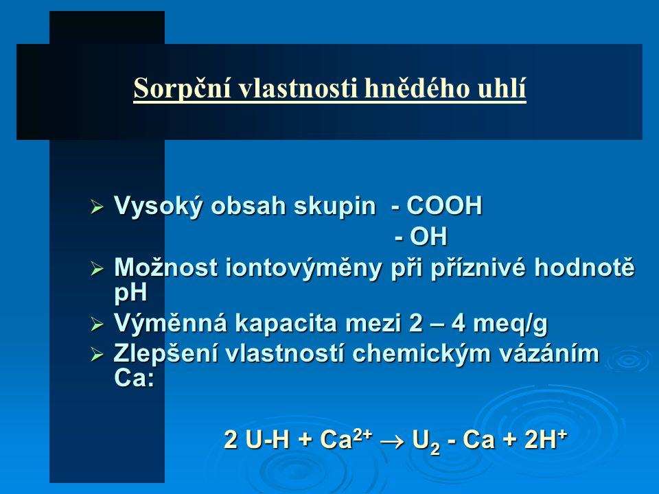 Sorpční vlastnosti hnědého uhlí  Vysoký obsah skupin - COOH - OH - OH  Možnost iontovýměny při příznivé hodnotě pH  Výměnná kapacita mezi 2 – 4 meq/g  Zlepšení vlastností chemickým vázáním Ca: 2 U-H + Ca 2+  U 2 - Ca + 2H + 2 U-H + Ca 2+  U 2 - Ca + 2H +