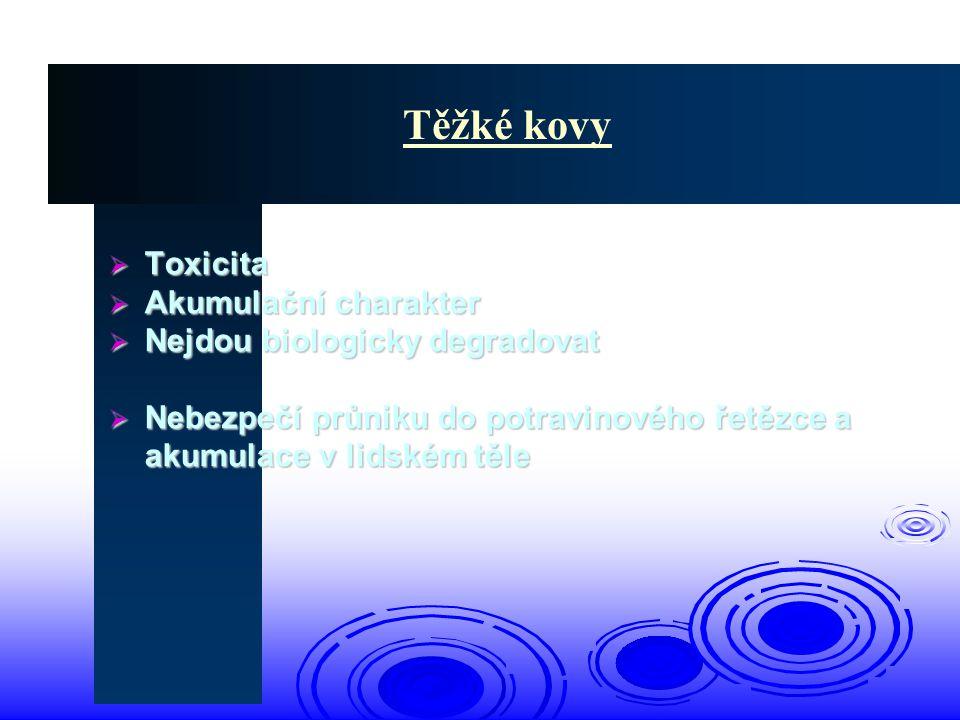 Těžké kovy  Toxicita  Akumulační charakter  Nejdou biologicky degradovat  Nebezpečí průniku do potravinového řetězce a akumulace v lidském těle