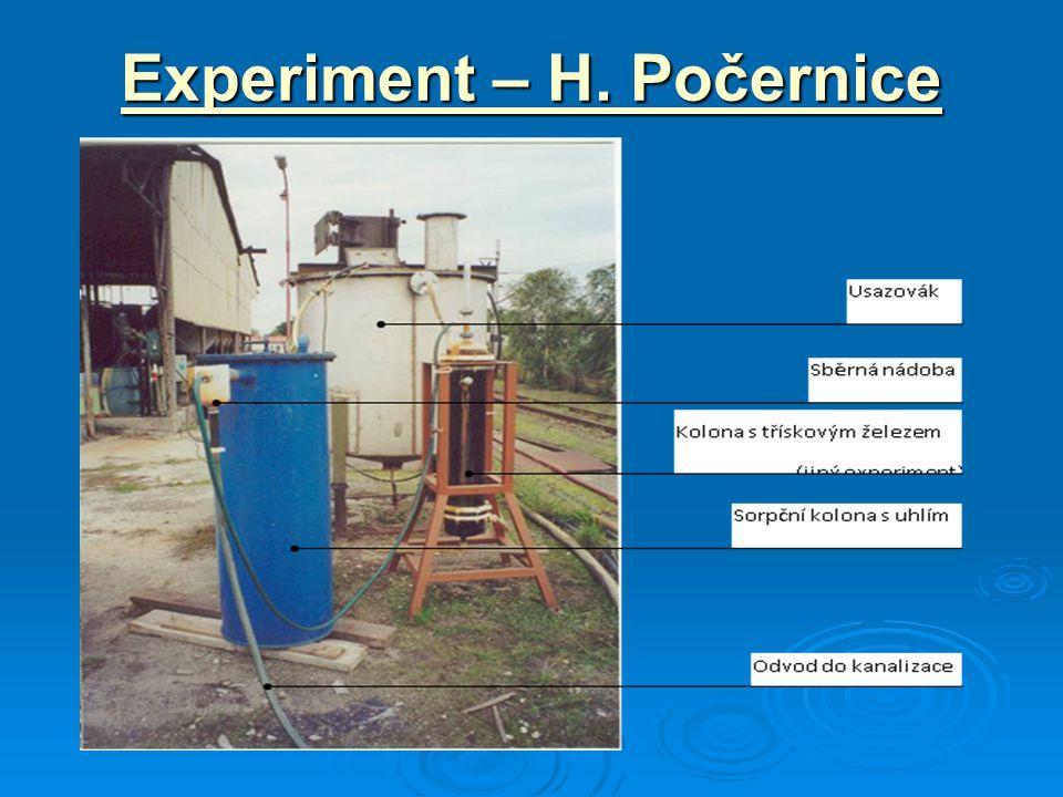 Experiment – H. Počernice