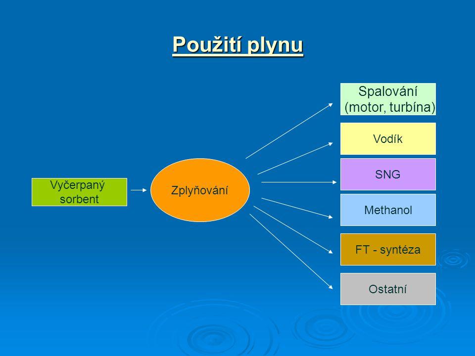 Použití plynu Vyčerpaný sorbent Zplyňování Spalování (motor, turbína) Vodík SNG Methanol FT - syntéza Ostatní