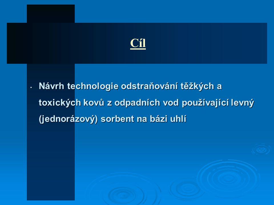Návrh technologie odstraňování těžkých a toxických kovů z odpadních vod používající levný (jednorázový) sorbent na bázi uhlí Návrh technologie odstraň