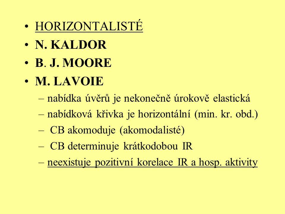 HORIZONTALISTÉ N. KALDOR B. J. MOORE M. LAVOIE –nabídka úvěrů je nekonečně úrokově elastická –nabídková křivka je horizontální (min. kr. obd.) – CB ak