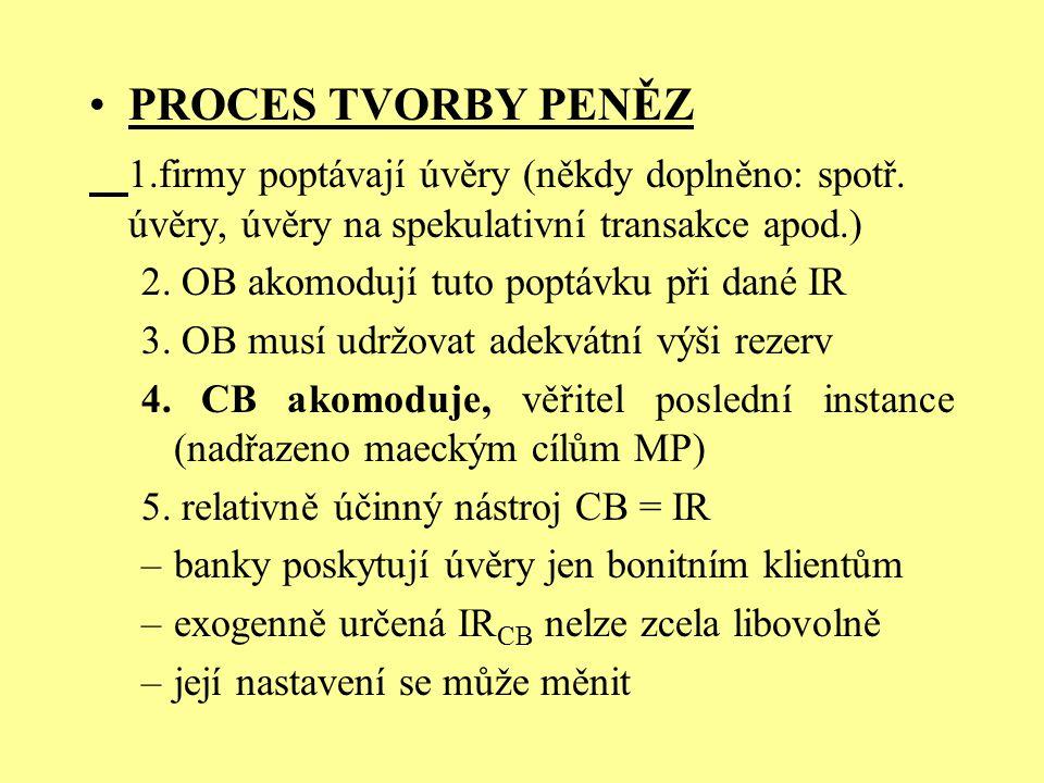 PROCES TVORBY PENĚZ 1.firmy poptávají úvěry (někdy doplněno: spotř. úvěry, úvěry na spekulativní transakce apod.) 2. OB akomodují tuto poptávku při da