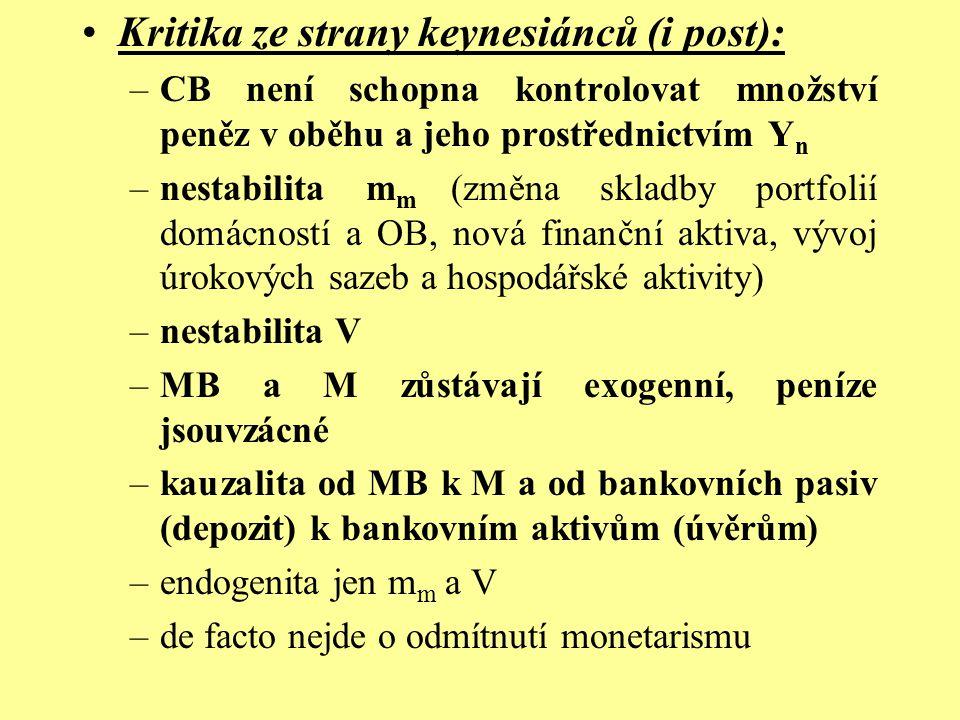 Kritika ze strany keynesiánců (i post): –CB není schopna kontrolovat množství peněz v oběhu a jeho prostřednictvím Y n –nestabilita m m (změna skladby