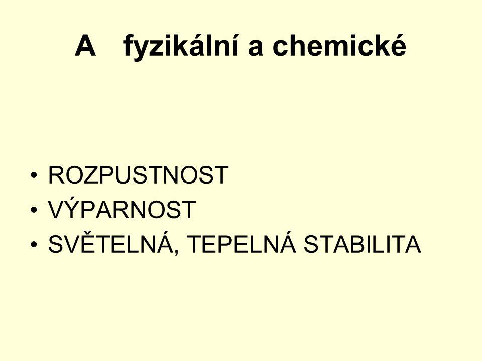 Spotřeba hnojiv, ČR, 1990-2004