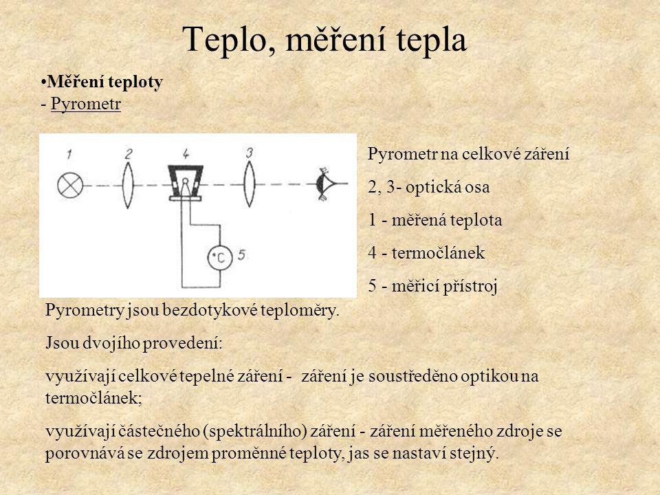 Měření teploty - Pyrometr Teplo, měření tepla Pyrometr na celkové záření 2, 3- optická osa 1 - měřená teplota 4 - termočlánek 5 - měřicí přístroj Pyro
