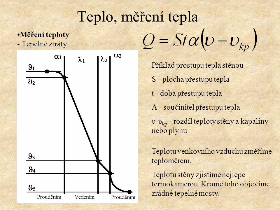 Měření teploty - Tepelné ztráty Teplo, měření tepla Příklad prostupu tepla stěnou S - plocha přestupu tepla t - doba přestupu tepla Α - součinitel pře