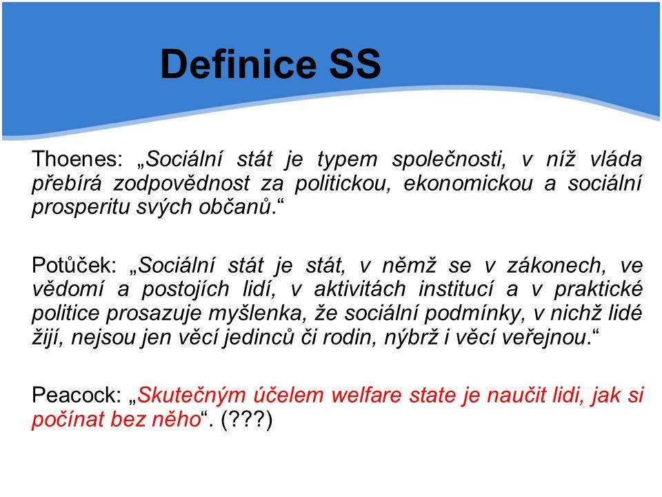 """Definice SS Thoenes: """"Sociální stát je typem společnosti, v níž vláda přebírá zodpovědnost za politickou, ekonomickou a sociální prosperitu svých obča"""
