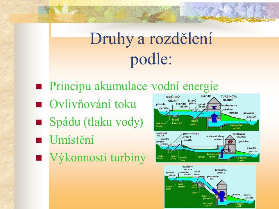 Druhy a rozdělení podle: Principu akumulace vodní energie Ovlivňování toku Spádu (tlaku vody) Umístění Výkonnosti turbíny