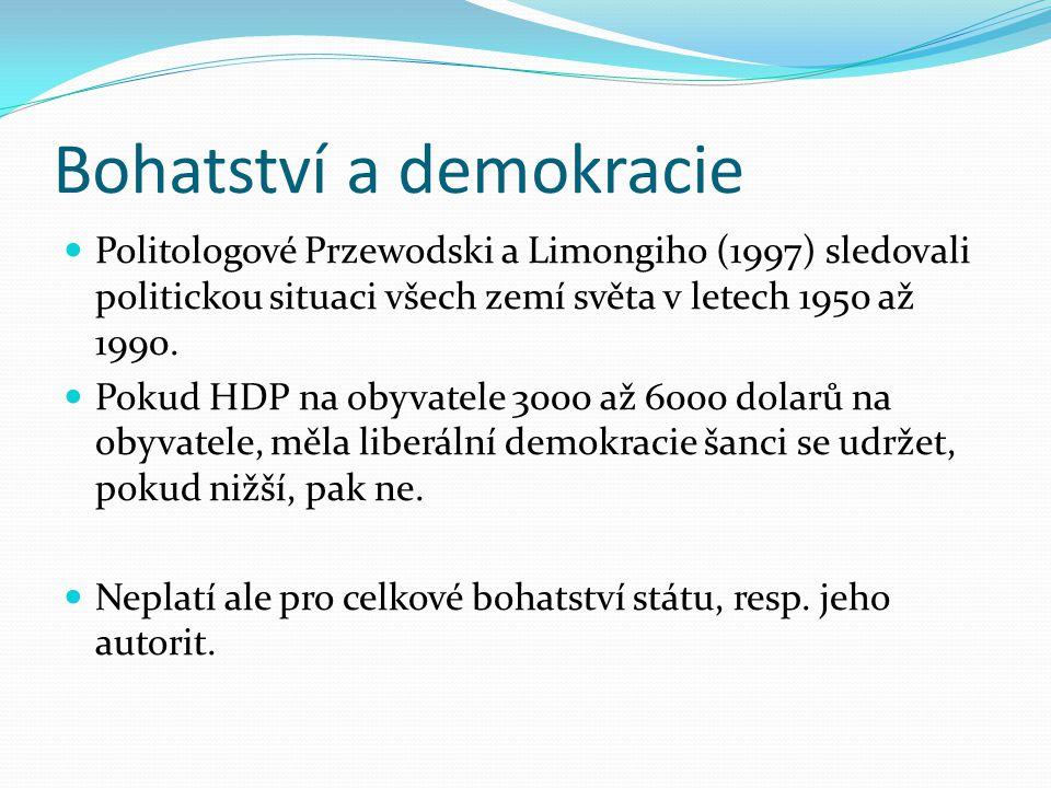 Bohatství a demokracie Politologové Przewodski a Limongiho (1997) sledovali politickou situaci všech zemí světa v letech 1950 až 1990. Pokud HDP na ob