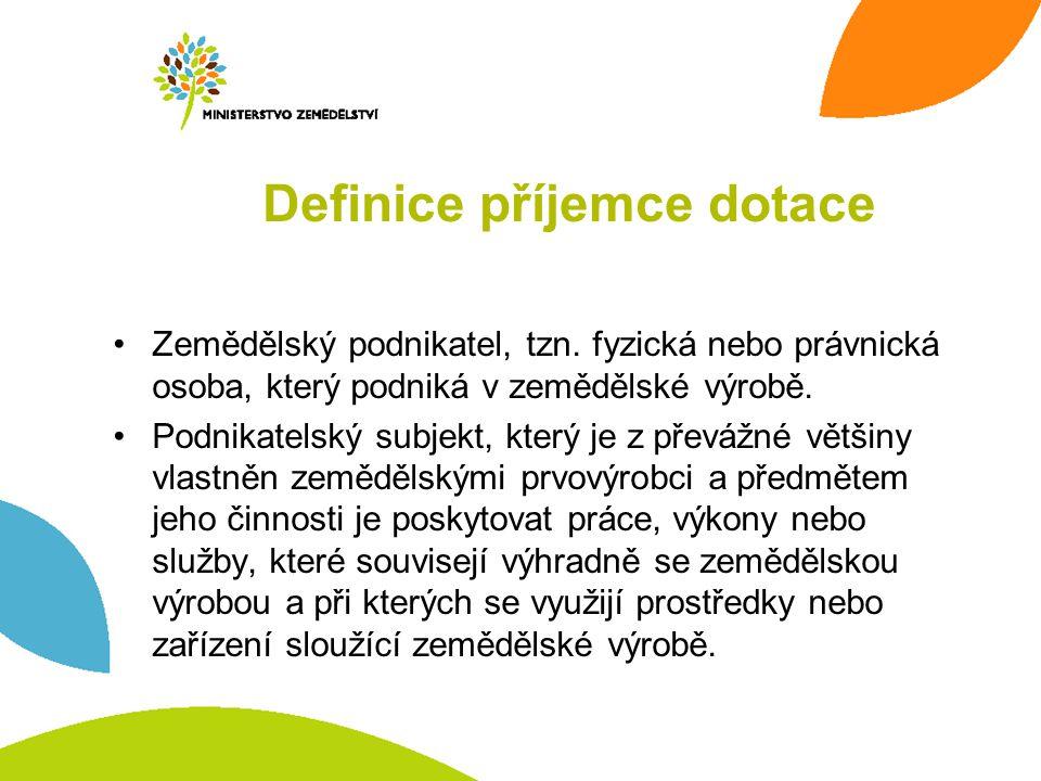 Povinné přílohy předkládané při podpisu Dohody Výpis z obchodního rejstříku Doklad o vedení (popř.