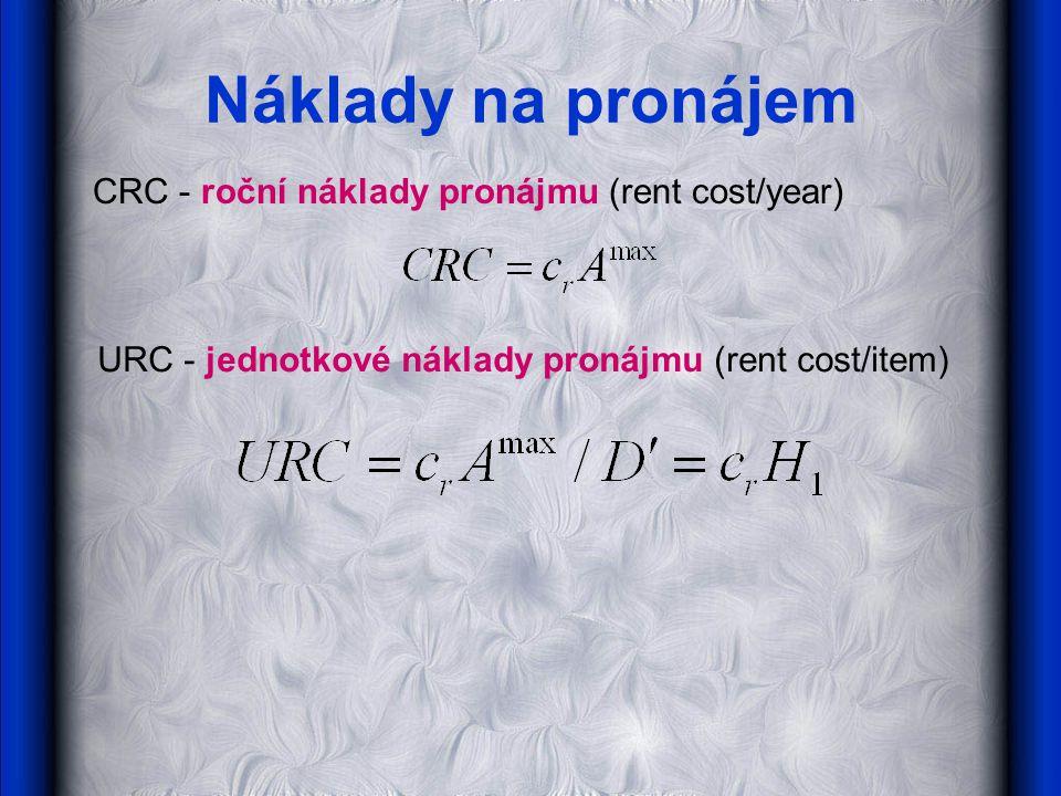 Náklady na pronájem CRC - roční náklady pronájmu (rent cost/year) URC - jednotkové náklady pronájmu (rent cost/item)
