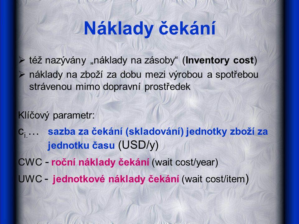 """Náklady čekání  též nazývány """"náklady na zásoby"""" (Inventory cost)  náklady na zboží za dobu mezi výrobou a spotřebou strávenou mimo dopravní prostře"""