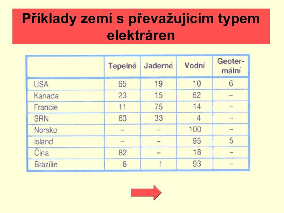 Příklady zemí s převažujícím typem elektráren