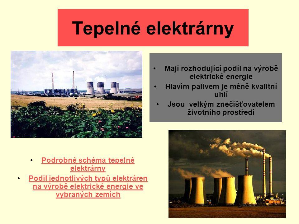 Tepelné elektrárny Podrobné schéma tepelné elektrárnyPodrobné schéma tepelné elektrárny Podíl jednotlivých typů elektráren na výrobě elektrické energi