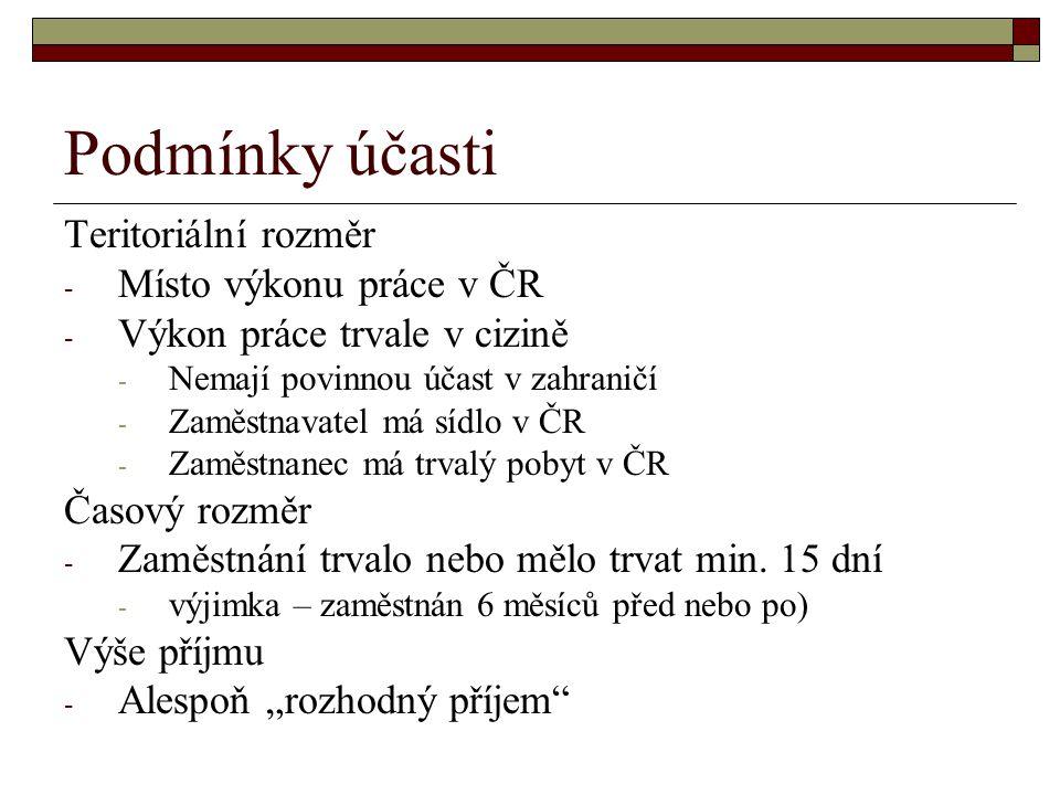 Podmínky účasti Teritoriální rozměr - Místo výkonu práce v ČR - Výkon práce trvale v cizině - Nemají povinnou účast v zahraničí - Zaměstnavatel má sídlo v ČR - Zaměstnanec má trvalý pobyt v ČR Časový rozměr - Zaměstnání trvalo nebo mělo trvat min.