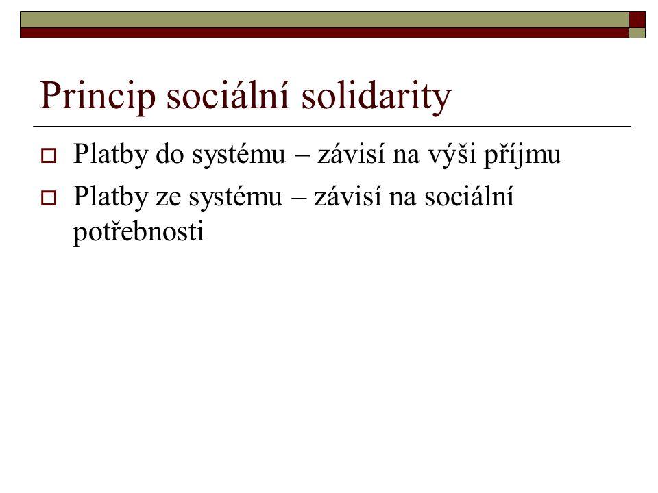 Princip sociální solidarity  Platby do systému – závisí na výši příjmu  Platby ze systému – závisí na sociální potřebnosti