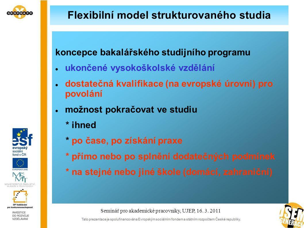 Flexibilní model strukturovaného studia koncepce bakalářského studijního programu ukončené vysokoškolské vzdělání dostatečná kvalifikace (na evropské úrovni) pro povolání možnost pokračovat ve studiu * ihned * po čase, po získání praxe * přímo nebo po splnění dodatečných podmínek * na stejné nebo jiné škole (domácí, zahraniční) Seminář pro akademické pracovníky, UJEP, 16.