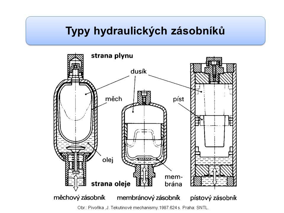 Typy hydraulických zásobníků Obr.: Pivoňka,J. Tekutinové mechanismy.1987.624 s. Praha: SNTL.