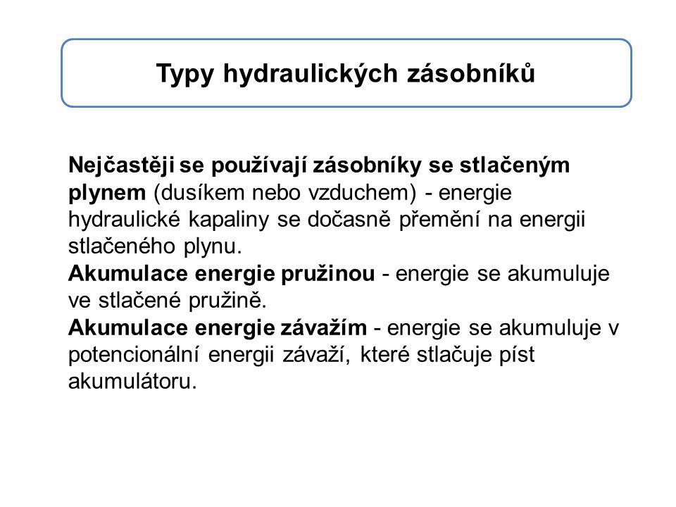 Typy hydraulických zásobníků Nejčastěji se používají zásobníky se stlačeným plynem (dusíkem nebo vzduchem) - energie hydraulické kapaliny se dočasně přemění na energii stlačeného plynu.