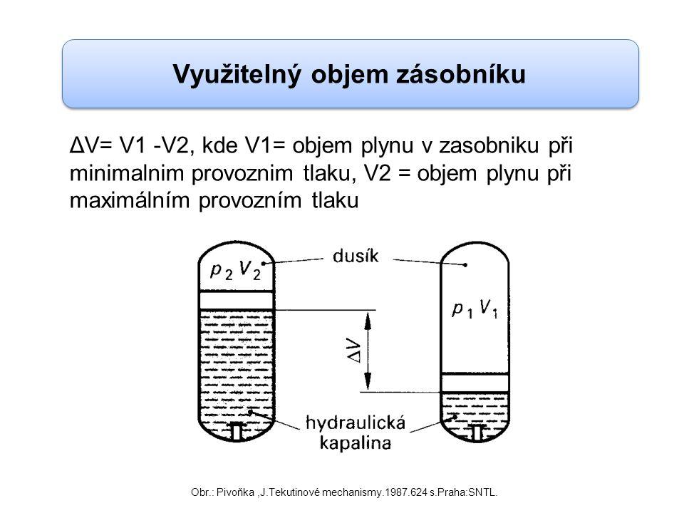 Využitelný objem zásobníku ΔV= V1 -V2, kde V1= objem plynu v zasobniku při minimalnim provoznim tlaku, V2 = objem plynu při maximálním provozním tlaku Obr.: Pivoňka,J.Tekutinové mechanismy.1987.624 s.Praha:SNTL.