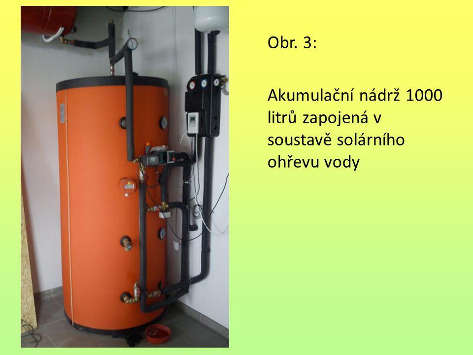 Obr. 3: Akumulační nádrž 1000 litrů zapojená v soustavě solárního ohřevu vody