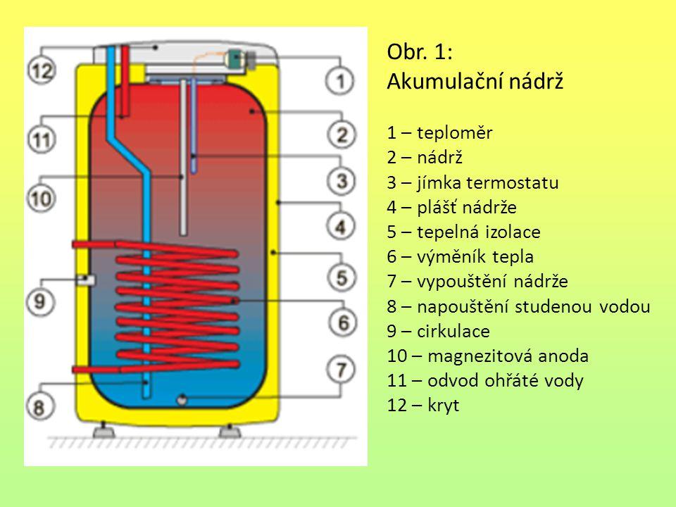 Obr. 1: Akumulační nádrž 1 – teploměr 2 – nádrž 3 – jímka termostatu 4 – plášť nádrže 5 – tepelná izolace 6 – výměník tepla 7 – vypouštění nádrže 8 –