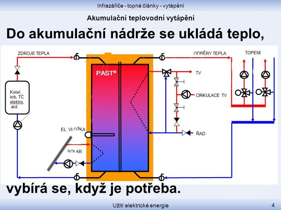 Infrazářiče - topné články - vytápění Užití elektrické energie 4 Do akumulační nádrže se ukládá teplo, vybírá se, když je potřeba.