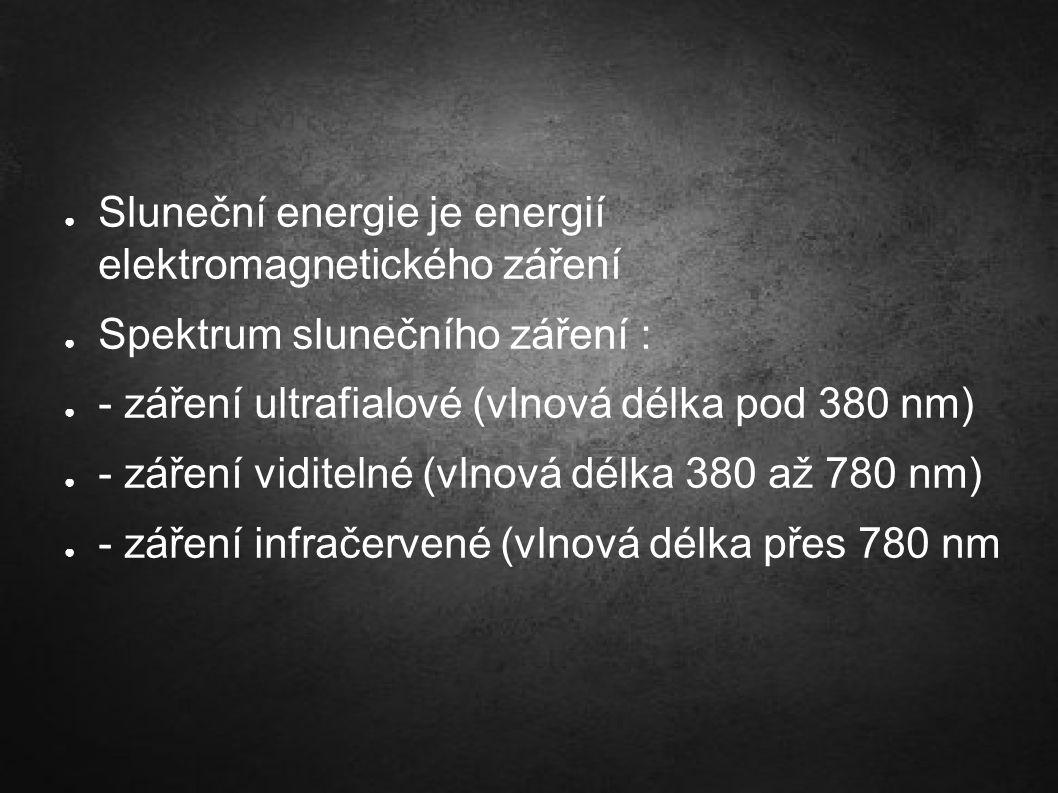 ● Sluneční energie je energií elektromagnetického záření ● Spektrum slunečního záření : ● - záření ultrafialové (vlnová délka pod 380 nm) ● - záření v
