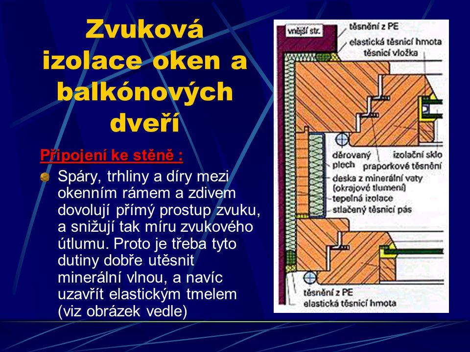 Zvuková izolace oken a balkónových dveří Dvojitá okna s deštěným ostěním se zvukovou izolací