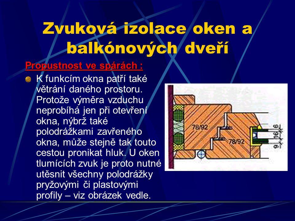 Zvuková izolace oken a balkónových dveří Připojení ke stěně : Spáry, trhliny a díry mezi okenním rámem a zdivem dovolují přímý prostup zvuku, a snižuj