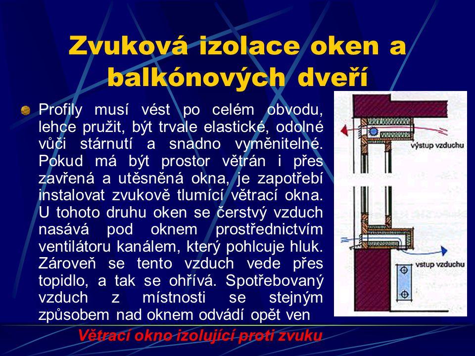 Zvuková izolace oken a balkónových dveří Propustnost ve spárách : K funkcím okna patří také větrání daného prostoru. Protože výměra vzduchu neprobíhá