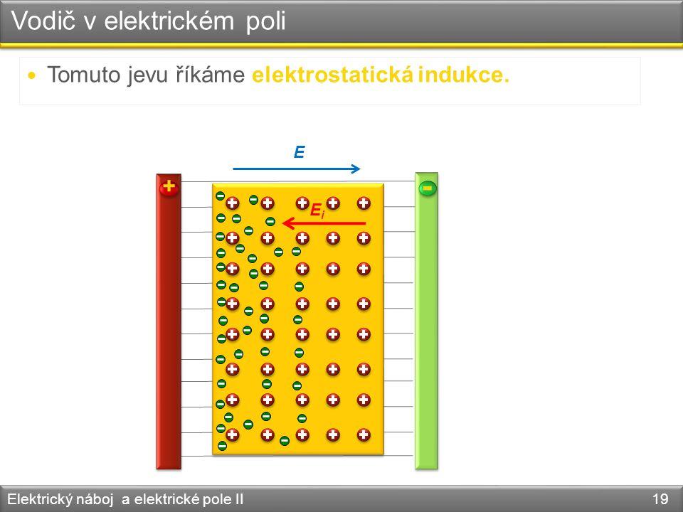 Vodič v elektrickém poli Elektrický náboj a elektrické pole II 19 + - E Tomuto jevu říkáme elektrostatická indukce. EiEi