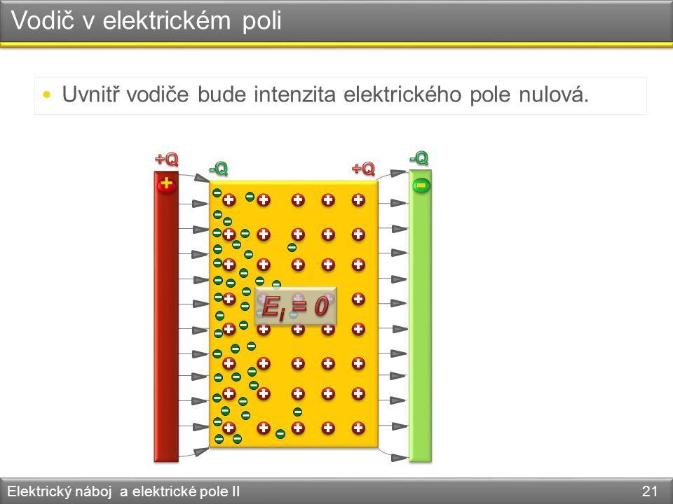 Vodič v elektrickém poli Elektrický náboj a elektrické pole II 21 + - Uvnitř vodiče bude intenzita elektrického pole nulová.