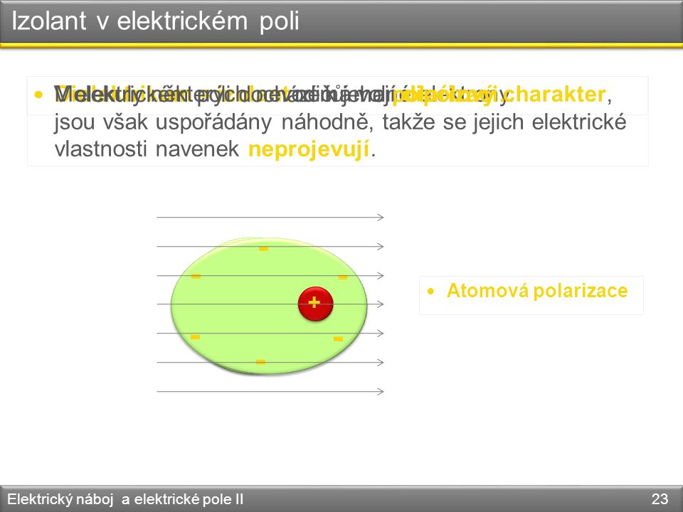 Izolant v elektrickém poli Elektrický náboj a elektrické pole II 23 Dielektrikum = izolant nemá volné elektrony. + - - - - - - + - - - - - - V elektri